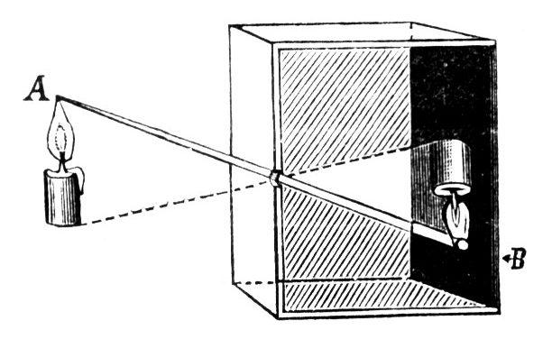 Come appendere il Demiurgo alla Teoria delle Corde